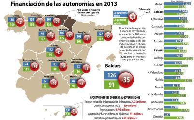 MAO MENORCAleonor berjaCandidata congreso elecciones 2015 por