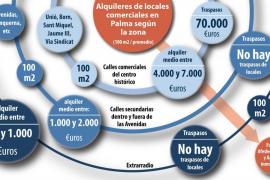 La juez Alaya prohíbe vender 30 apartamentos copropiedad de la familia Cruyff en Ciutadella