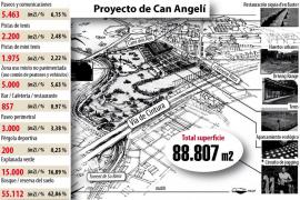 Palma, la tercera ciudad española más congestionada en 2014
