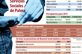 Ciutadella se rinde a la presión sindical para pagar más a los policías de fuera por Sant Joan