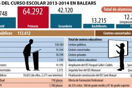El Supremo confirma que Bauzá subió ilegalmente el sueldo a su gabinete