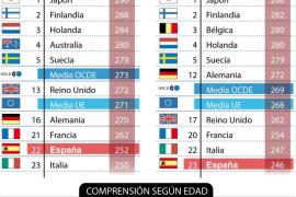 EArtiem Madrid