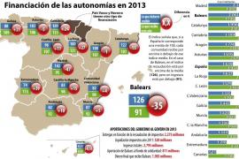 Leo Berja: «¿Catalán? Lo importante es que Madrid nos entienda»